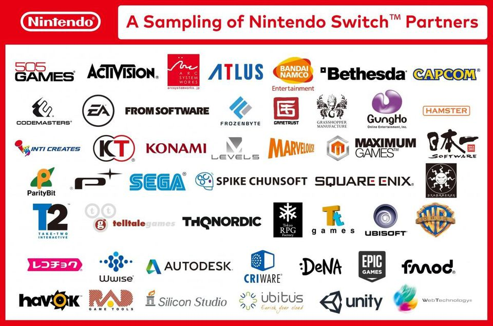 Nippon Ichi Software | Nintendo Switch Partners