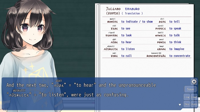 The Expression Amrilato | Juliamo is Indeed Another Language
